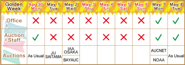 Golden Week Holidays 2018 schedule