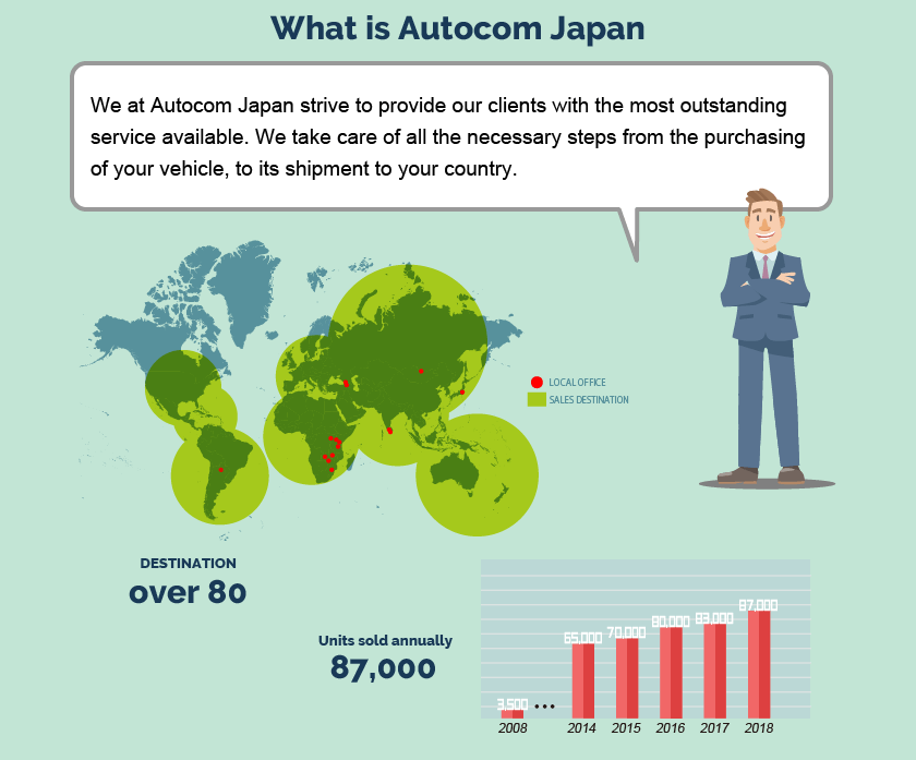 help new user guide autocom japan help new user guide autocom japan